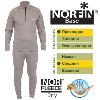 Термобельё Norfin BASE 02 р.M
