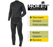 Термобельё Norfin THERMO LINE B 04 р.XL